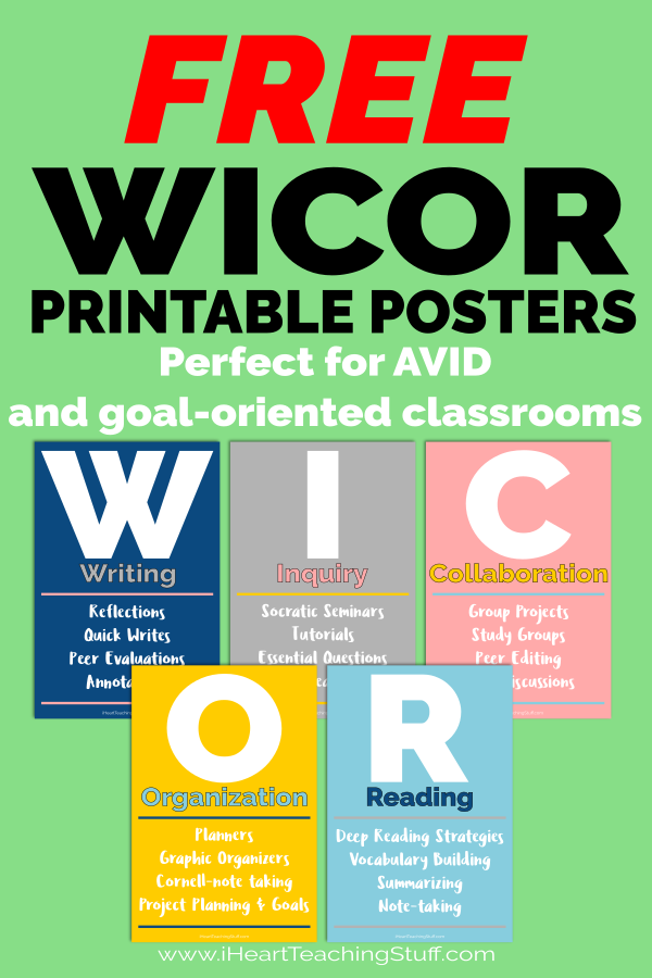 Grab these FREE AVID WICOR posters and printables from I Heart Teaching Stuff